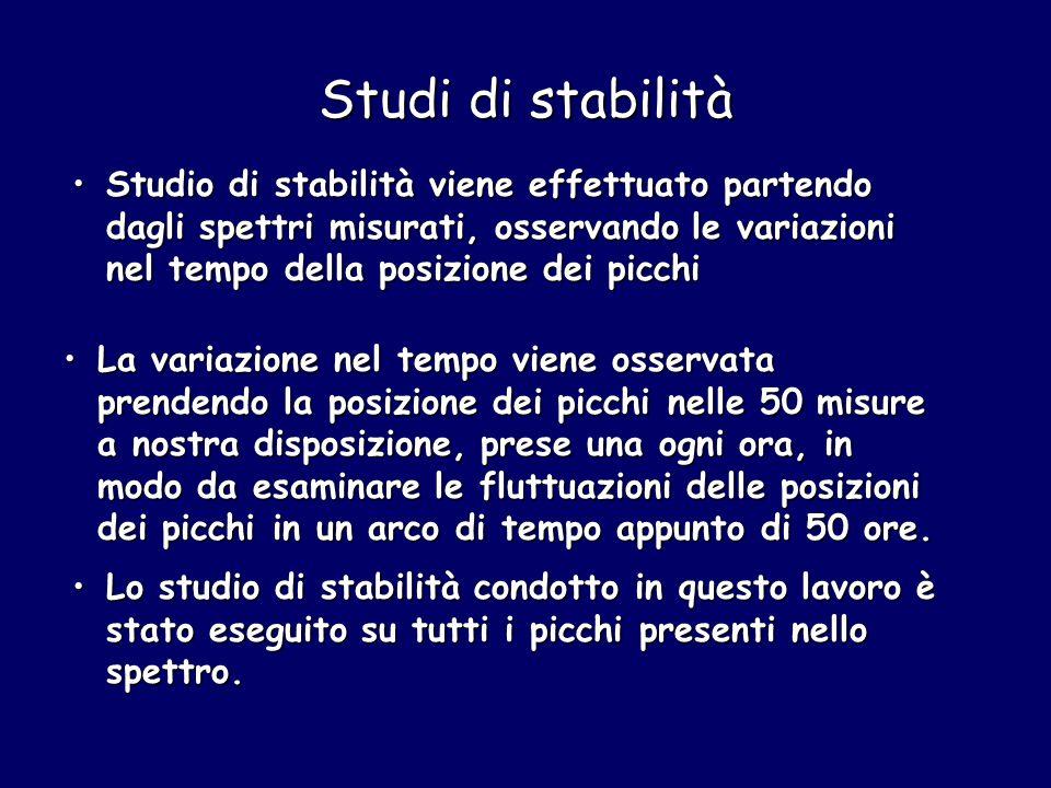 Studi di stabilità Studio di stabilità viene effettuato partendo dagli spettri misurati, osservando le variazioni nel tempo della posizione dei picchi