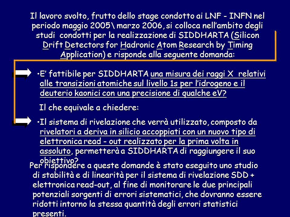 Il lavoro svolto, frutto dello stage condotto ai LNF - INFN nel periodo maggio 2005\ marzo 2006, si colloca nell'ambito degli studi condotti per la re