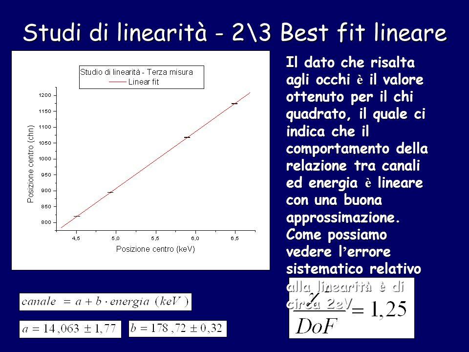 Studi di linearità - 2\3 Best fit lineare Il dato che risalta agli occhi è il valore ottenuto per il chi quadrato, il quale ci indica che il comportam