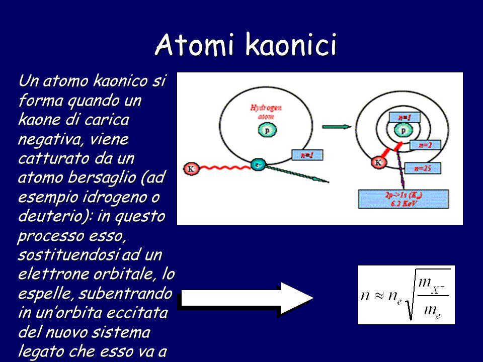 Atomi kaonici Un atomo kaonico si forma quando un kaone di carica negativa, viene catturato da un atomo bersaglio (ad esempio idrogeno o deuterio): in
