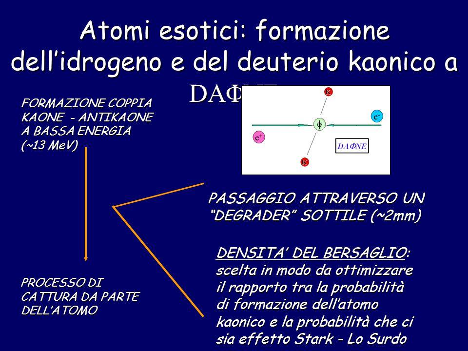 Atomi esotici: formazione dell'idrogeno e del deuterio kaonico a DAΦNE FORMAZIONE COPPIA KAONE - ANTIKAONE A BASSA ENERGIA (~13 MeV) PROCESSO DI CATTU