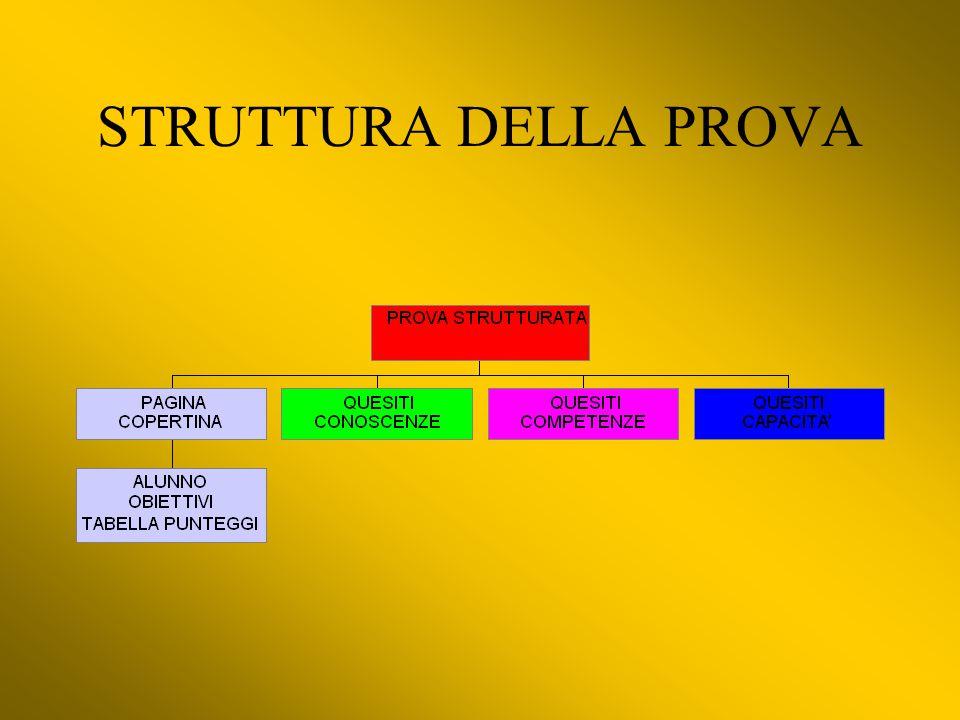 STRUTTURA DELLA PROVA