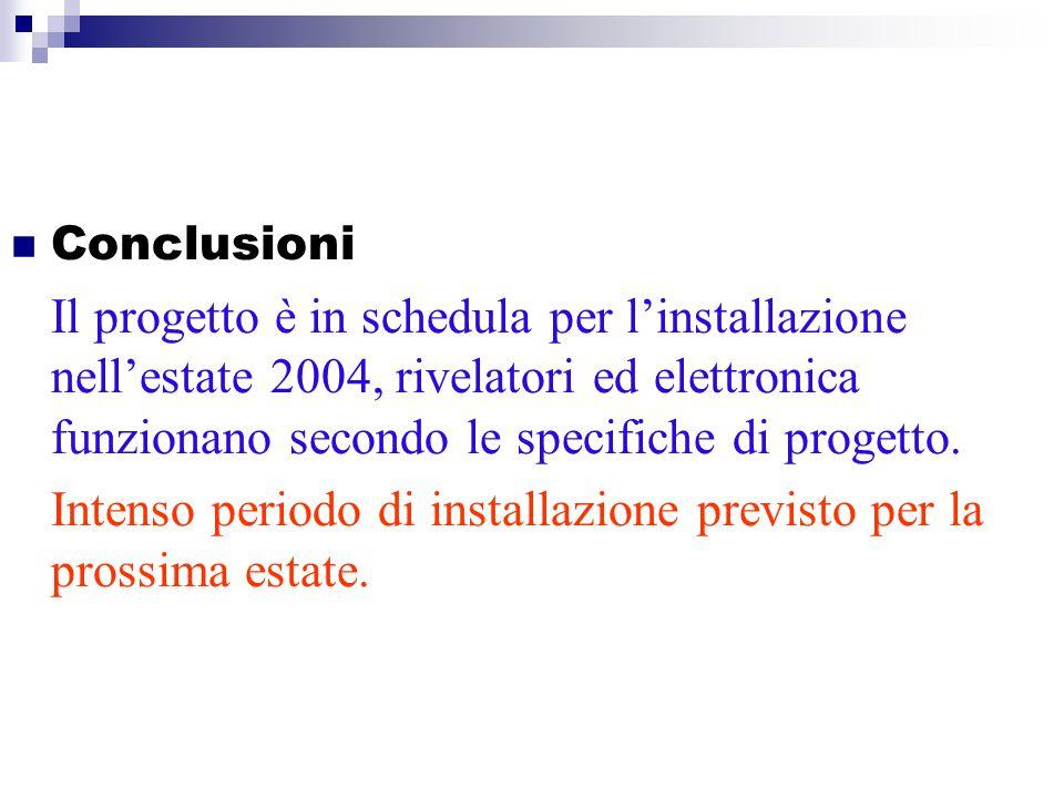 Conclusioni Il progetto è in schedula per l'installazione nell'estate 2004, rivelatori ed elettronica funzionano secondo le specifiche di progetto.