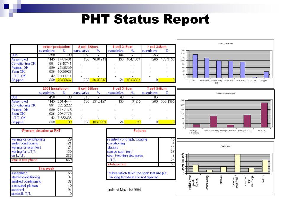 PHT Status Report