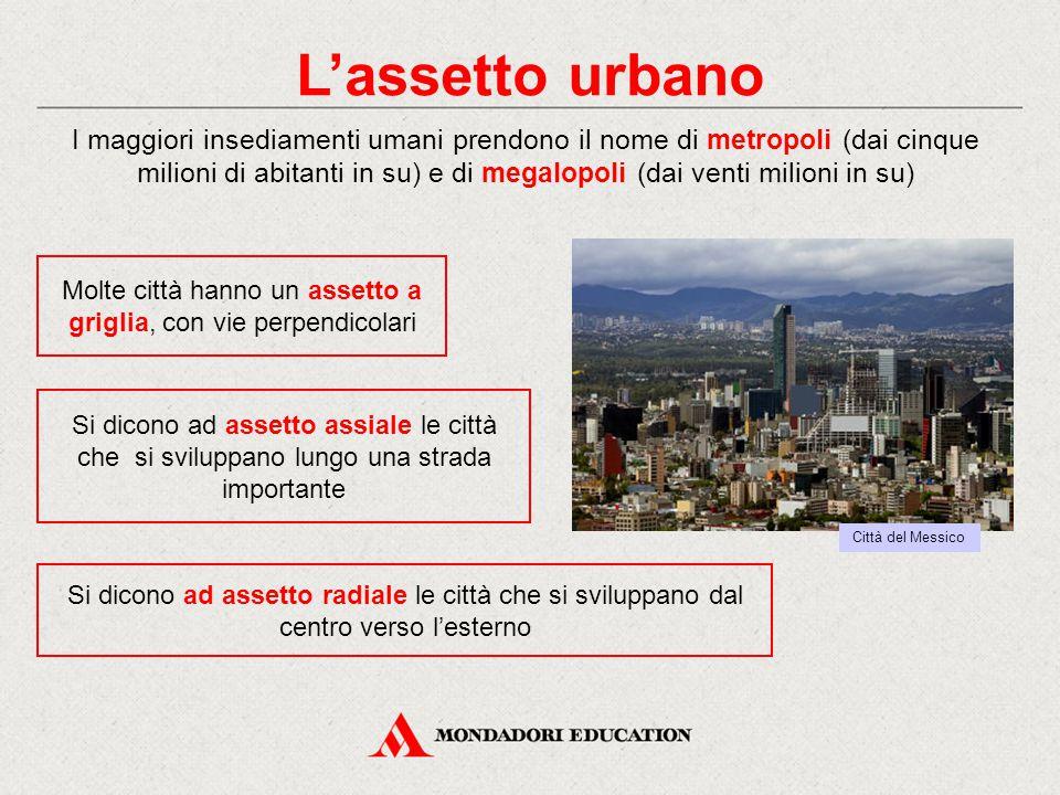 L'assetto urbano I maggiori insediamenti umani prendono il nome di metropoli (dai cinque milioni di abitanti in su) e di megalopoli (dai venti milioni
