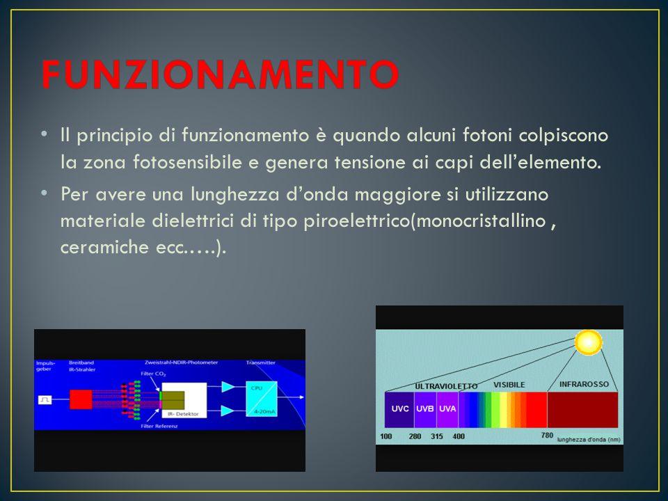 I raggi infrarossi sono onde elettromagnetiche di lunghezza superiore a quella della luce visibile.