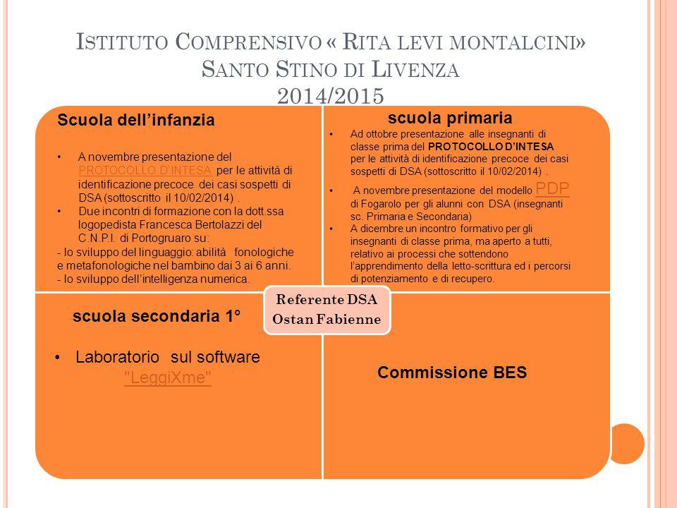 M ODULO 1 Riferimenti normativi Legge Regionale 04 marzo 2010, n.16 Interventi a favore delle persone con disturbi specifici dell'apprendimento Legge 8 ottobre 2010, n.