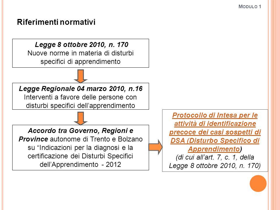 M ODULO 1 Riferimenti normativi Legge Regionale 04 marzo 2010, n.16 Interventi a favore delle persone con disturbi specifici dell'apprendimento Legge