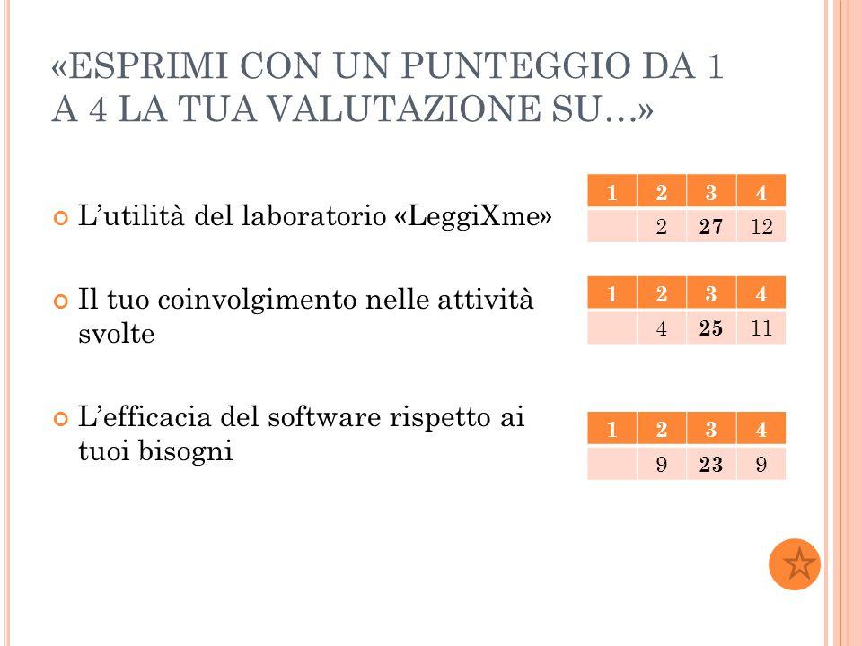 L'utilità del laboratorio «LeggiXme» Il tuo coinvolgimento nelle attività svolte L'efficacia del software rispetto ai tuoi bisogni «ESPRIMI CON UN PUN
