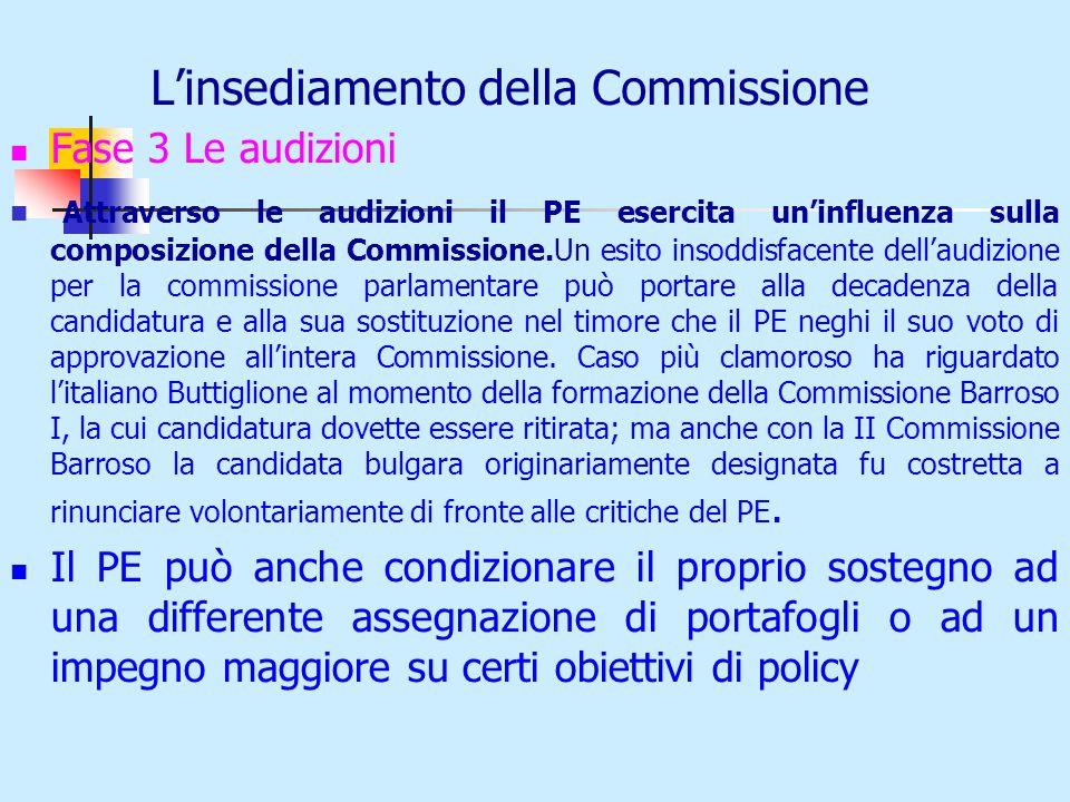 L'insediamento della Commissione Fase 3 Le audizioni Attraverso le audizioni il PE esercita un'influenza sulla composizione della Commissione.Un esito insoddisfacente dell'audizione per la commissione parlamentare può portare alla decadenza della candidatura e alla sua sostituzione nel timore che il PE neghi il suo voto di approvazione all'intera Commissione.