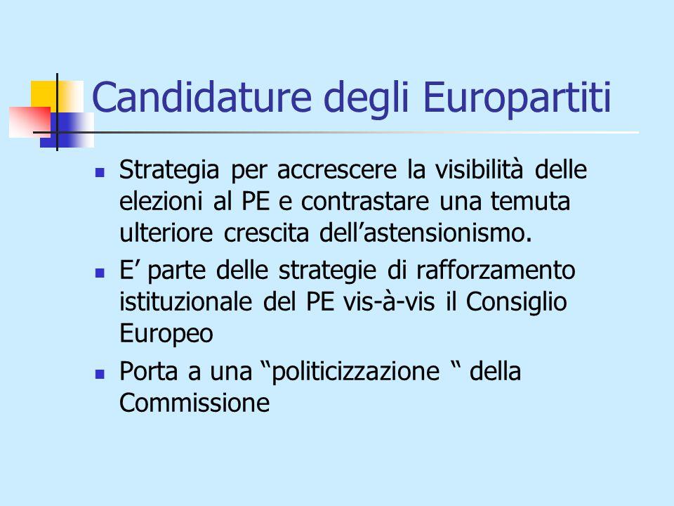 Candidature degli Europartiti Strategia per accrescere la visibilità delle elezioni al PE e contrastare una temuta ulteriore crescita dell'astensionismo.