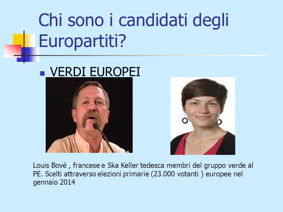 Chi sono i candidati degli Europartiti.