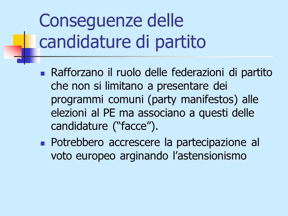 Conseguenze delle candidature di partito Rafforzano il ruolo delle federazioni di partito che non si limitano a presentare dei programmi comuni (party manifestos) alle elezioni al PE ma associano a questi delle candidature ( facce ).