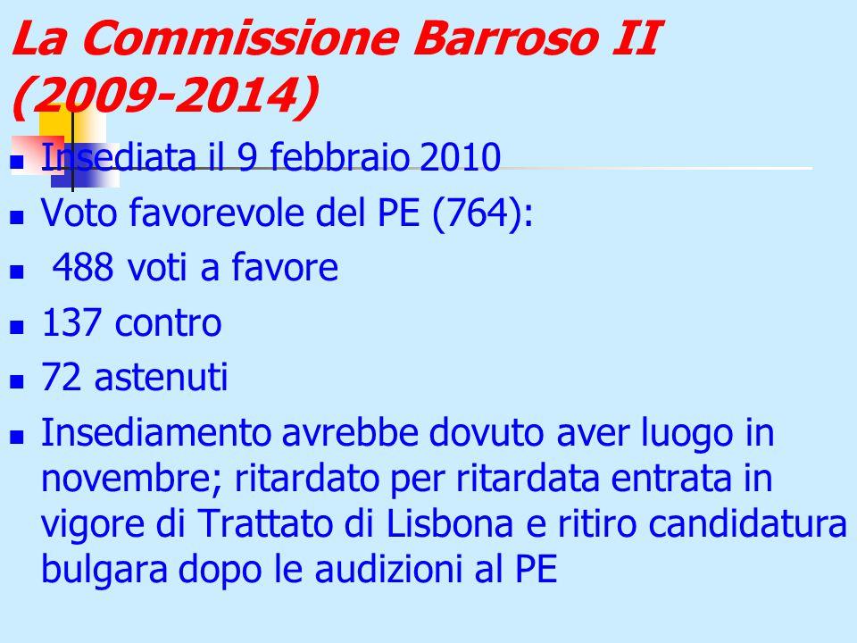 La Commissione Barroso II (2009-2014) Insediata il 9 febbraio 2010 Voto favorevole del PE (764): 488 voti a favore 137 contro 72 astenuti Insediamento avrebbe dovuto aver luogo in novembre; ritardato per ritardata entrata in vigore di Trattato di Lisbona e ritiro candidatura bulgara dopo le audizioni al PE