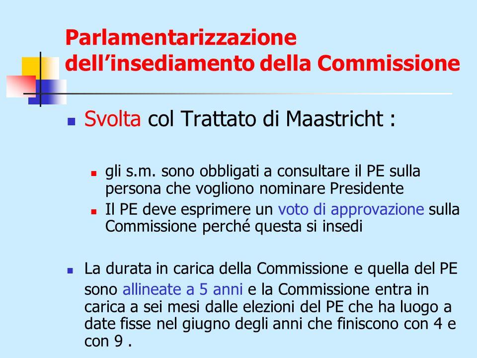 Parlamentarizzazione dell'insediamento della Commissione Svolta col Trattato di Maastricht : gli s.m.