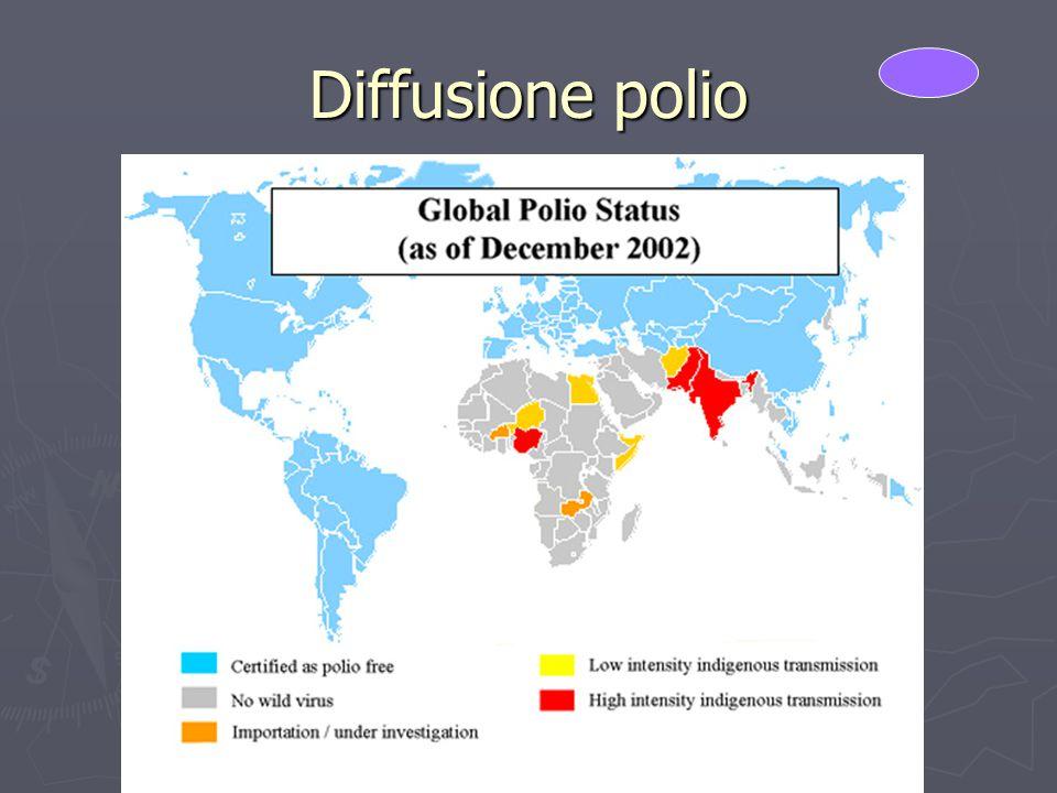 Diffusione polio