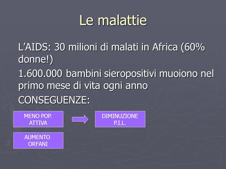 Le malattie L'AIDS: 30 milioni di malati in Africa (60% donne!) 1.600.000 bambini sieropositivi muoiono nel primo mese di vita ogni anno CONSEGUENZE: MENO POP.