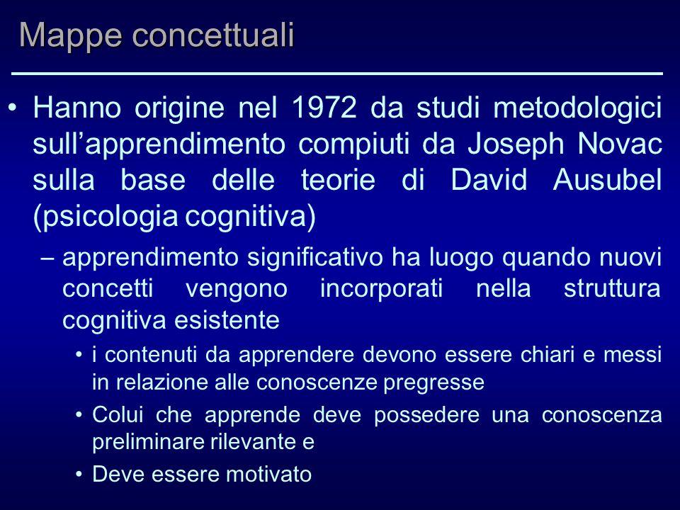 Mappe concettuali Hanno origine nel 1972 da studi metodologici sull'apprendimento compiuti da Joseph Novac sulla base delle teorie di David Ausubel (p