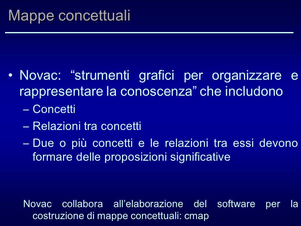 """Mappe concettuali Novac: """"strumenti grafici per organizzare e rappresentare la conoscenza"""" che includono –Concetti –Relazioni tra concetti –Due o più"""
