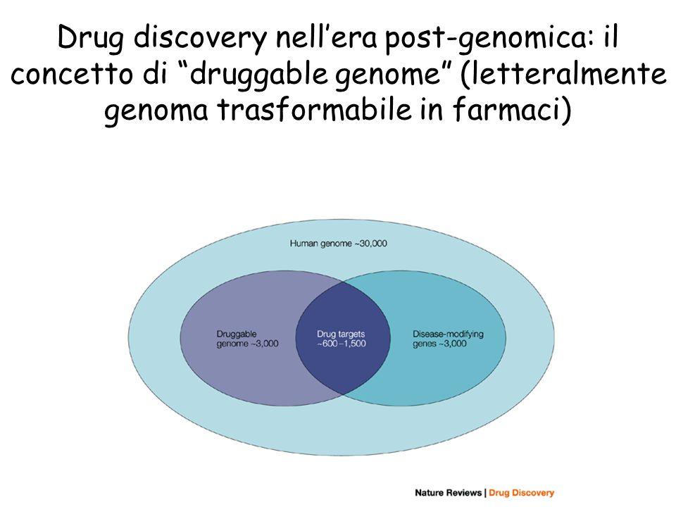 Drug discovery nell'era post-genomica: il concetto di druggable genome (letteralmente genoma trasformabile in farmaci)