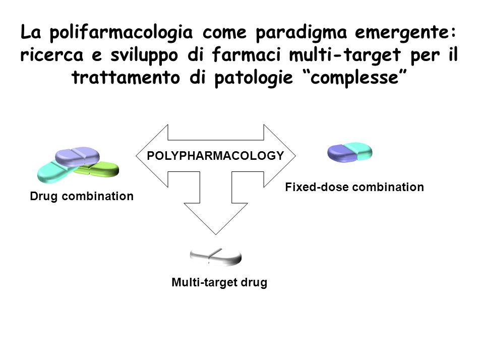 La polifarmacologia come paradigma emergente: ricerca e sviluppo di farmaci multi-target per il trattamento di patologie complesse