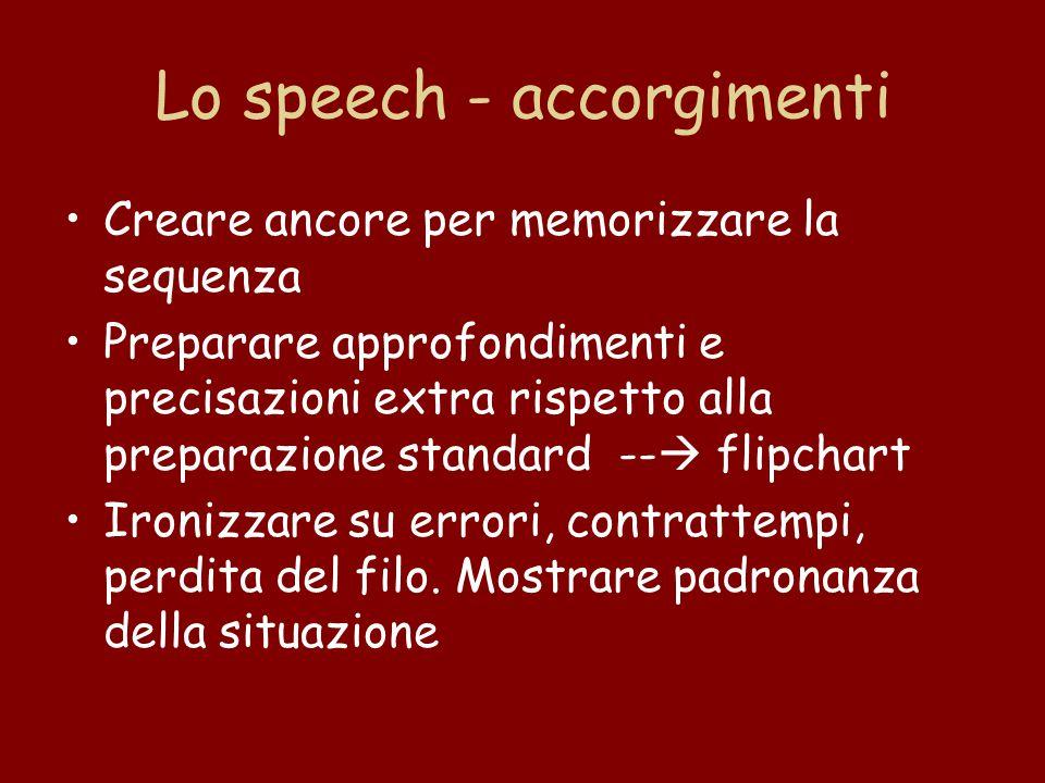 Lo speech - accorgimenti Creare ancore per memorizzare la sequenza Preparare approfondimenti e precisazioni extra rispetto alla preparazione standard --  flipchart Ironizzare su errori, contrattempi, perdita del filo.