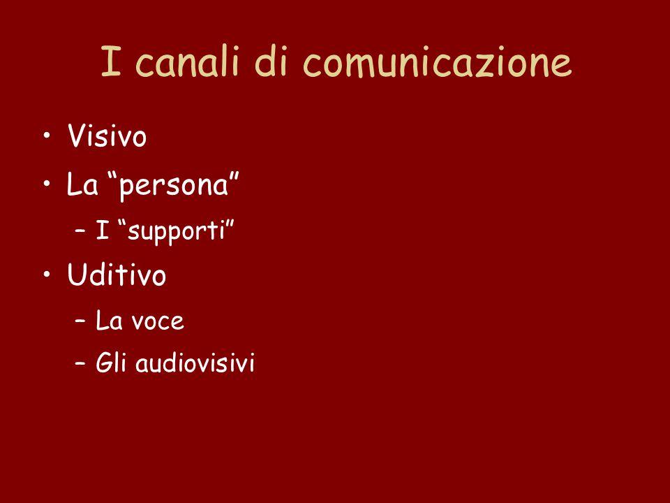 I canali di comunicazione Visivo La persona –I supporti Uditivo –La voce –Gli audiovisivi