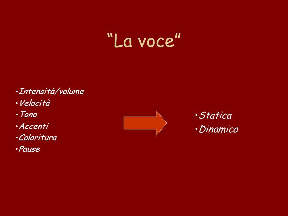 La voce Intensità/volume Velocità Tono Accenti Coloritura Pause Statica Dinamica