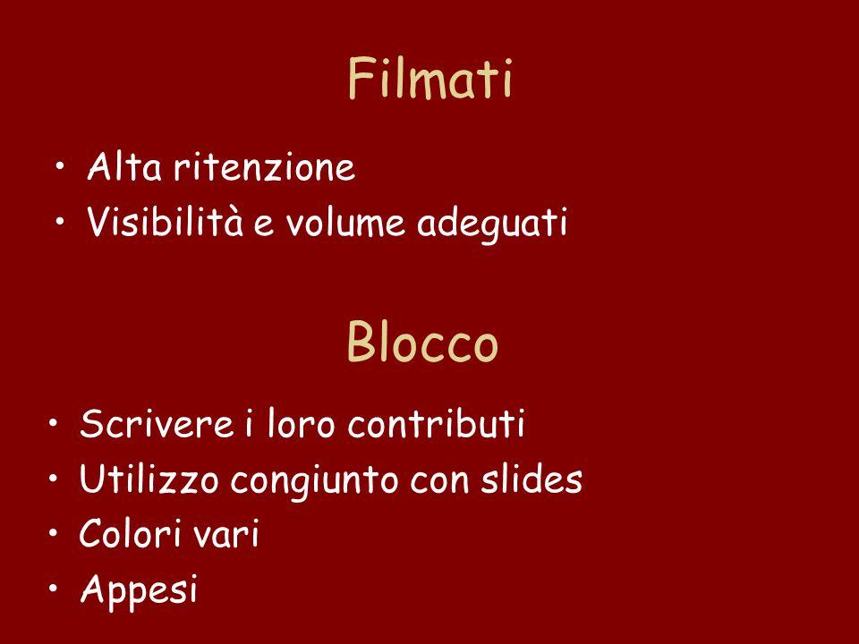 Filmati Alta ritenzione Visibilità e volume adeguati Blocco Scrivere i loro contributi Utilizzo congiunto con slides Colori vari Appesi