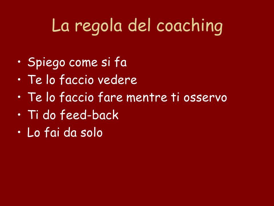La regola del coaching Spiego come si fa Te lo faccio vedere Te lo faccio fare mentre ti osservo Ti do feed-back Lo fai da solo
