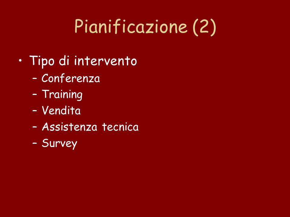 Pianificazione (3) Obiettivo dell'intervento –Informare –Persuadere –Raccogliere informazioni –Modificare comportamenti