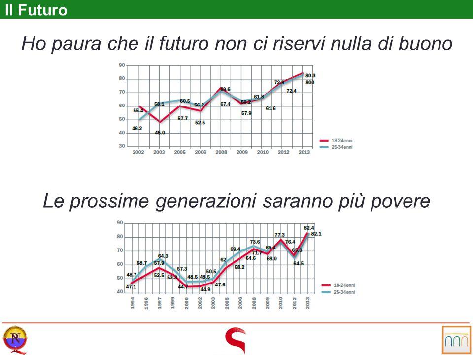 Ho paura che il futuro non ci riservi nulla di buono Le prossime generazioni saranno più povere Il Futuro