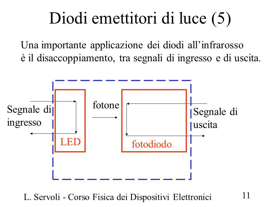 L. Servoli - Corso Fisica dei Dispositivi Elettronici 11 Diodi emettitori di luce (5) Una importante applicazione dei diodi all'infrarosso è il disacc