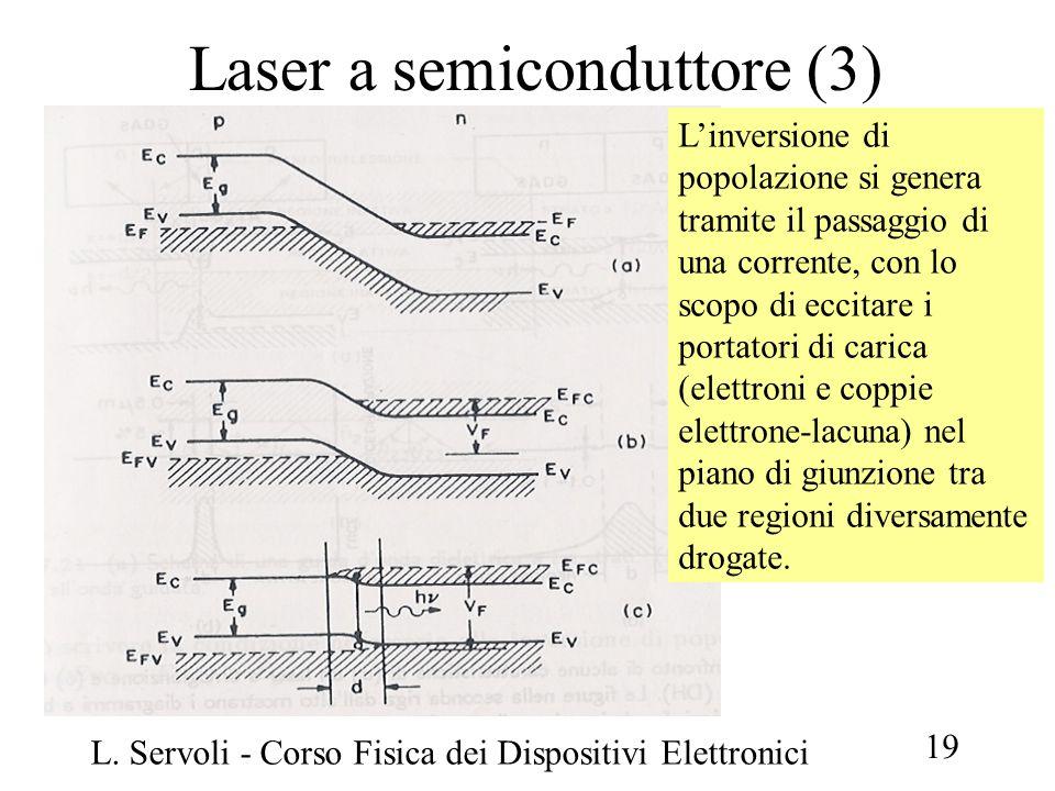 L. Servoli - Corso Fisica dei Dispositivi Elettronici 19 Laser a semiconduttore (3) L'inversione di popolazione si genera tramite il passaggio di una