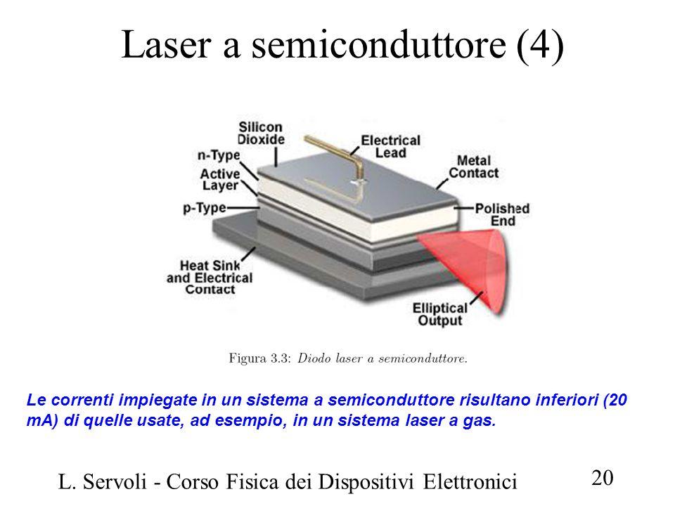 L. Servoli - Corso Fisica dei Dispositivi Elettronici 20 Laser a semiconduttore (4) Le correnti impiegate in un sistema a semiconduttore risultano inf