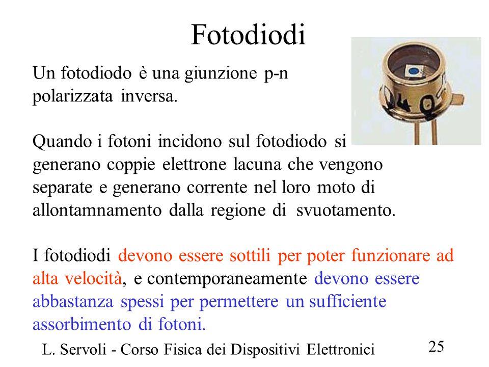 L. Servoli - Corso Fisica dei Dispositivi Elettronici 25 Fotodiodi Un fotodiodo è una giunzione p-n polarizzata inversa. Quando i fotoni incidono sul