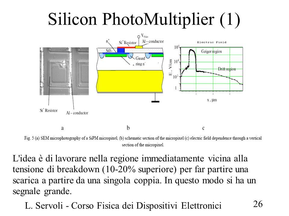 L. Servoli - Corso Fisica dei Dispositivi Elettronici 26 Silicon PhotoMultiplier (1) L'idea è di lavorare nella regione immediatamente vicina alla ten