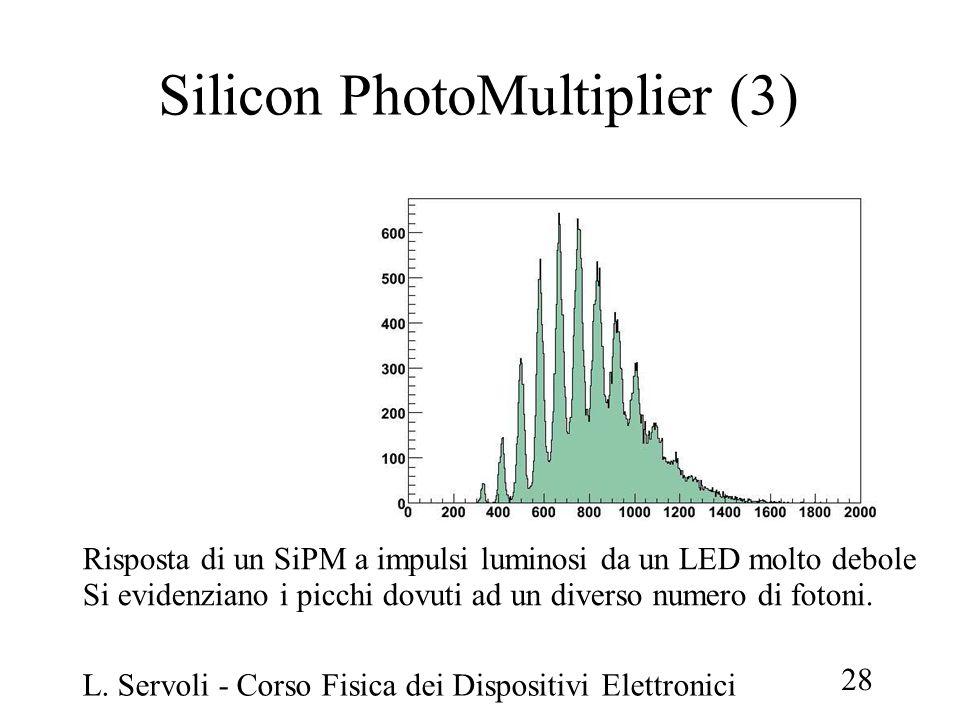L. Servoli - Corso Fisica dei Dispositivi Elettronici 28 Silicon PhotoMultiplier (3) Risposta di un SiPM a impulsi luminosi da un LED molto debole Si