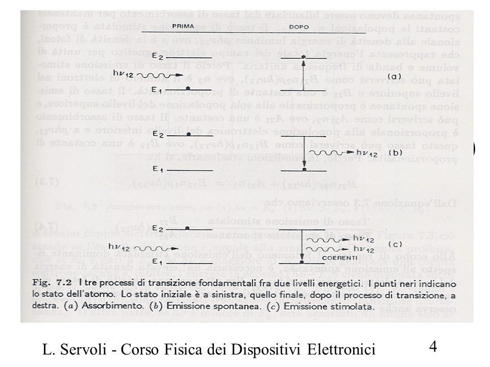 L. Servoli - Corso Fisica dei Dispositivi Elettronici 15 Collegamento a fibre ottiche (3)