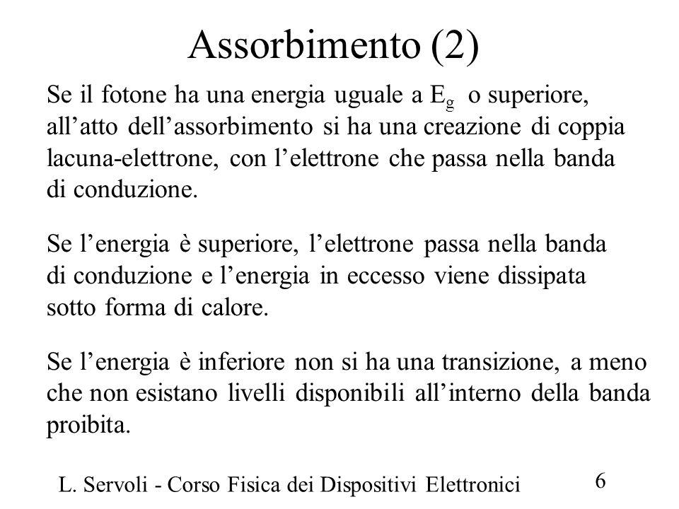 L. Servoli - Corso Fisica dei Dispositivi Elettronici 6 Assorbimento (2) Se il fotone ha una energia uguale a E g o superiore, all'atto dell'assorbime