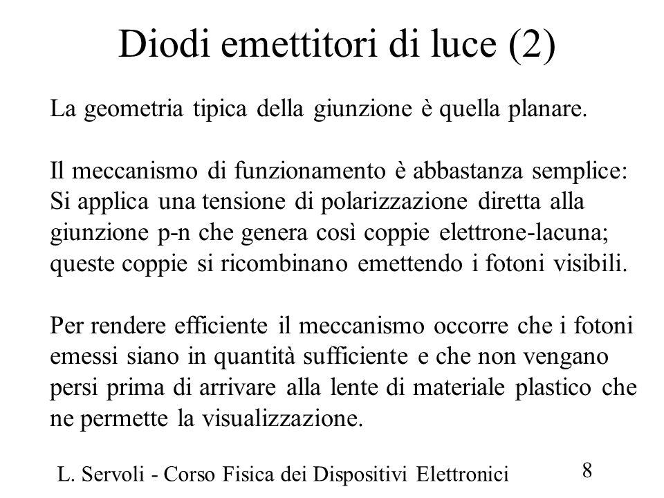 L. Servoli - Corso Fisica dei Dispositivi Elettronici 8 Diodi emettitori di luce (2) La geometria tipica della giunzione è quella planare. Il meccanis