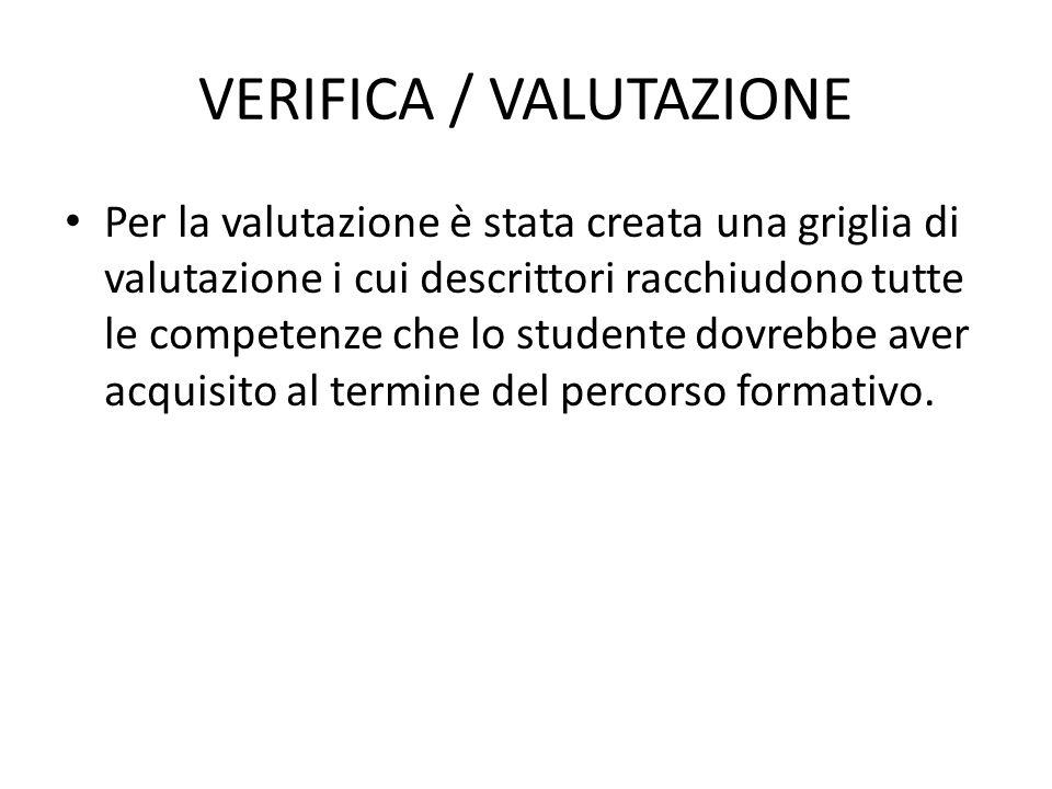 VERIFICA / VALUTAZIONE Per la valutazione è stata creata una griglia di valutazione i cui descrittori racchiudono tutte le competenze che lo studente