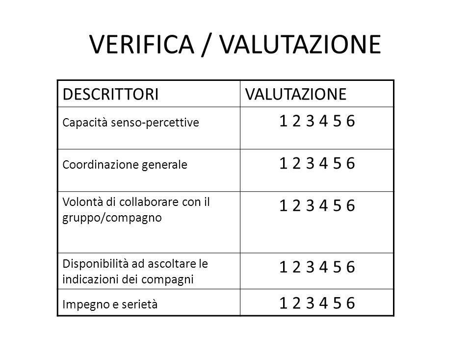 VERIFICA / VALUTAZIONE DESCRITTORIVALUTAZIONE Capacità senso-percettive 1 2 3 4 5 6 Coordinazione generale 1 2 3 4 5 6 Volontà di collaborare con il g
