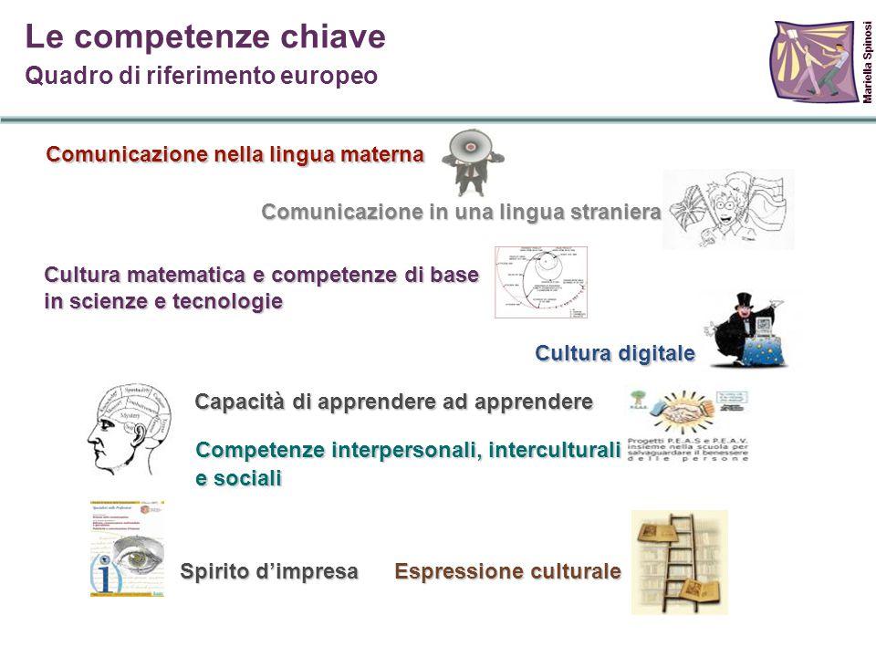 Le competenze chiave Quadro di riferimento europeo Espressione culturale Mariella Spinosi Comunicazione nella lingua materna Comunicazione in una ling
