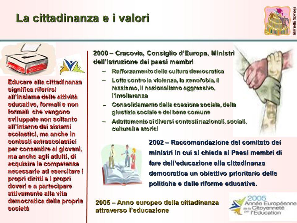 La cittadinanza e i valori 2000 – Cracovia, Consiglio d'Europa, Ministri dell'istruzione dei paesi membri –Rafforzamento della cultura democratica –Lo