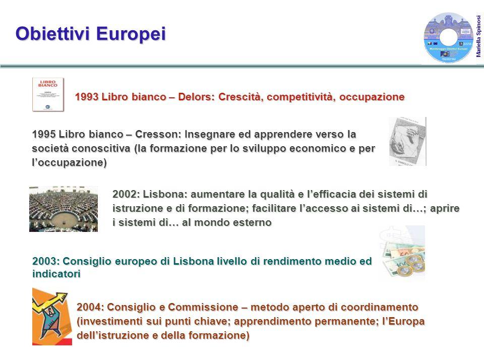 Obiettivi Europei 2004: Consiglio e Commissione – metodo aperto di coordinamento (investimenti sui punti chiave; apprendimento permanente; l'Europa de