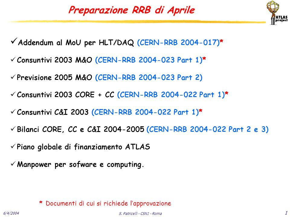 6/4/2004 S. Patricelli - CSN1 - Roma 1 Preparazione RRB di Aprile Addendum al MoU per HLT/DAQ (CERN-RRB 2004-017)* Consuntivi 2003 M&O (CERN-RRB 2004-