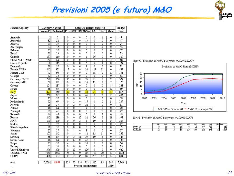 6/4/2004 S. Patricelli - CSN1 - Roma 11 Previsioni 2005 (e futuro) M&O