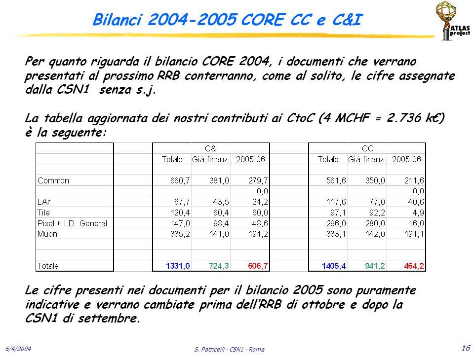 6/4/2004 S. Patricelli - CSN1 - Roma 16 Bilanci 2004-2005 CORE CC e C&I Per quanto riguarda il bilancio CORE 2004, i documenti che verrano presentati