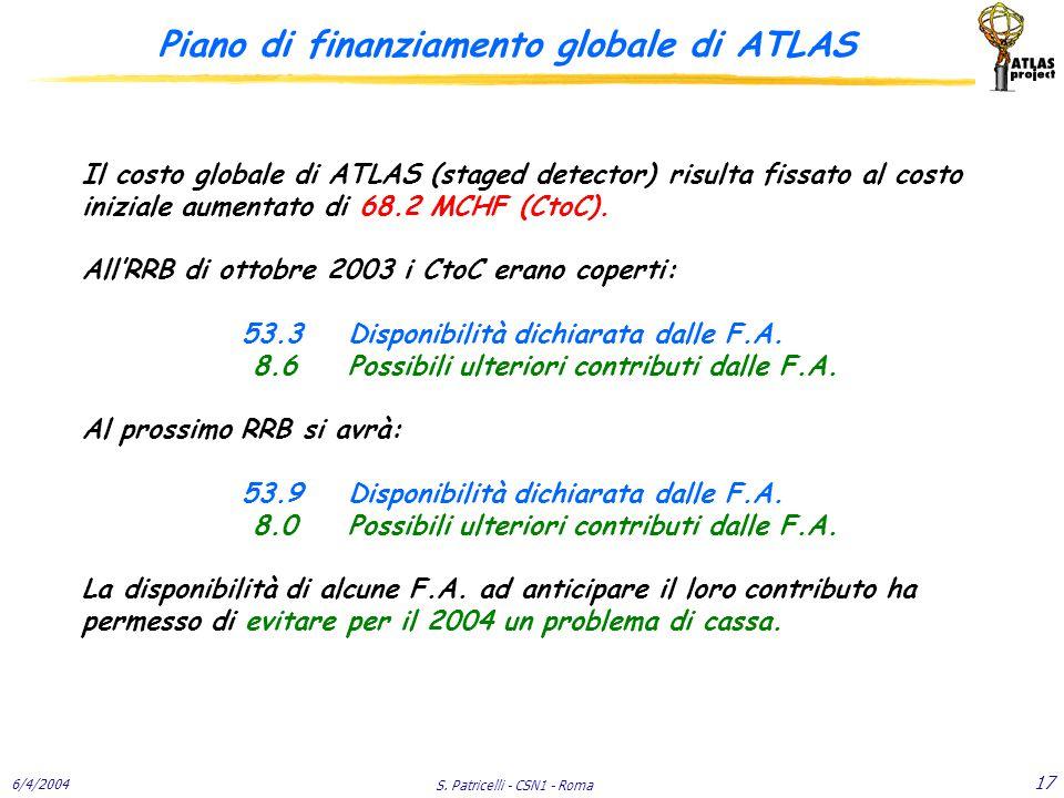 6/4/2004 S. Patricelli - CSN1 - Roma 17 Piano di finanziamento globale di ATLAS Il costo globale di ATLAS (staged detector) risulta fissato al costo i